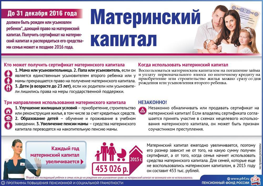 Kopiya_matkapital_1000